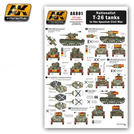 AK Interactive - Nationalist T-26 in the Spanish Ci