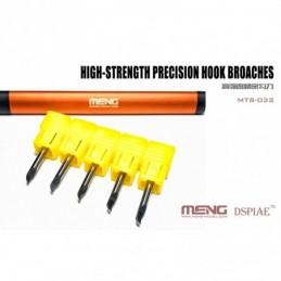 Meng Model tool